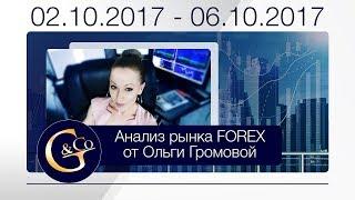 Технический анализ рынка Форекс, биткоин 02.10.2017-06.10.2017 от Ольги Громовой