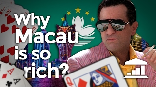 Видео How did MACAU surpass VEGAS? - VisualPolitik EN от VisualPolitik EN, Макао