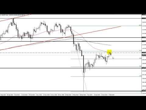 USD/JPY Technical Analysis for February 07, 2019 by FXEmpire.com
