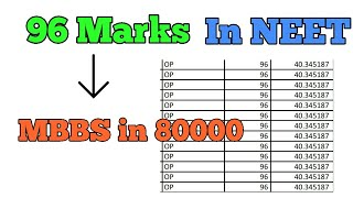 MBBS Fees only 80000 for NEET 2018 || Low marks no worry do mbbs at cheap fees