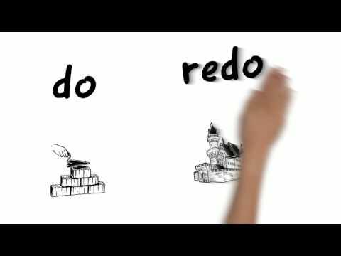 The prefix re-
