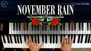 November Rain GUNS N ROSES Piano Tutorial | Notas Musicales Christianvib