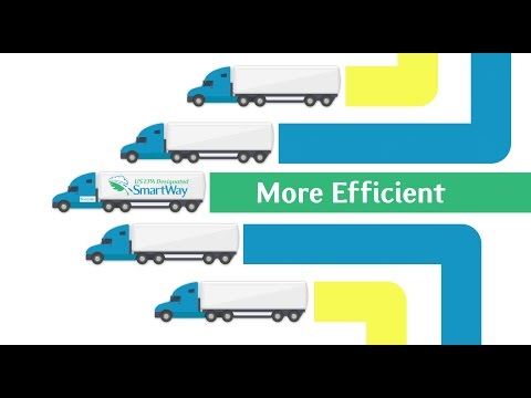 The Supply Chain, Goods Movement and U.S. EPA SmartWay