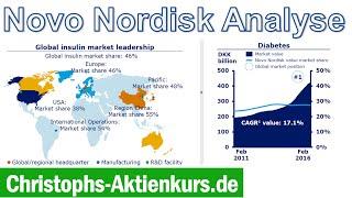 Novo Nordisk Unternehmensanalyse - Strategie, Geschäftsfelder, Wettbewerber u.v.m.