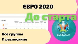 Евро 2020 Все группы и расписание групповых матчей Чемпионат Европы по футболу 2020