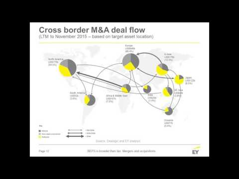 BEPS is broader than tax: Mergers and acquisitions