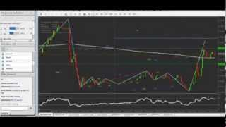 Bangla Forex Tutorial: Should You Use Indicator For Forex Trading? [Recorded Webinar]
