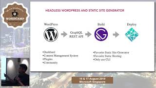 Bring JAMstack to the WordPress community - WordCamp Singapore 2019