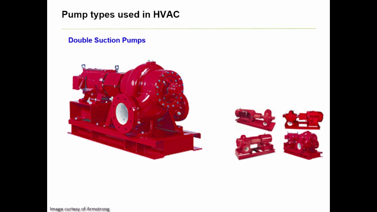Pump Basics & Pump Types Used in HVAC