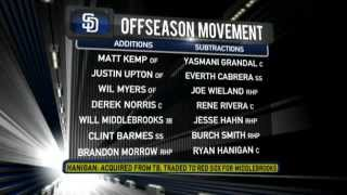 San Diego Padres offseason additions & subtractions