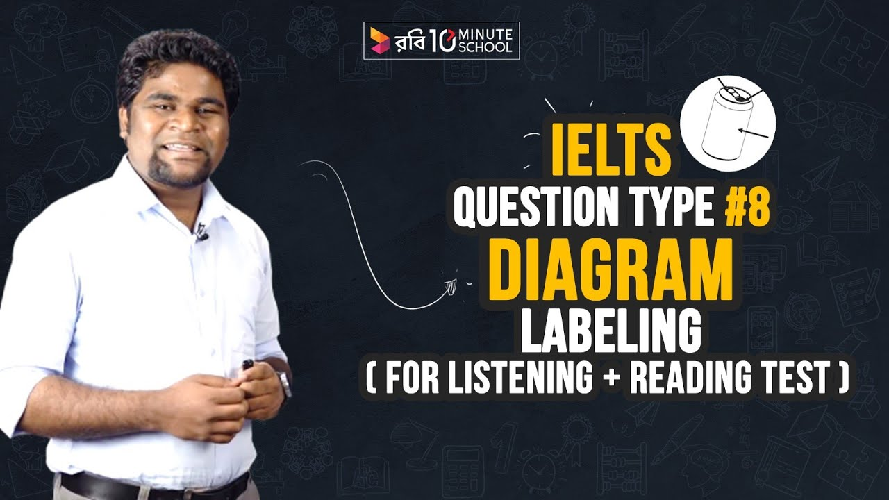 17 ielts question pattern type 8 diagram labeling for listening 10ms education ccuart Images