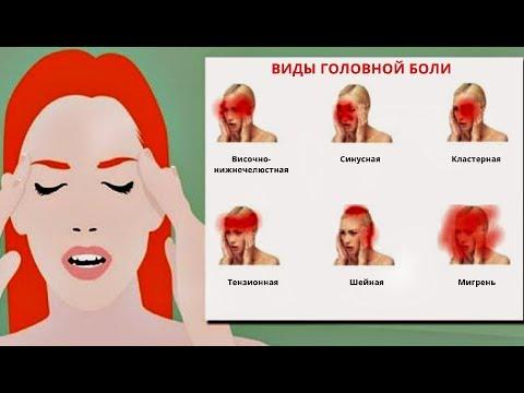 Болит голова в области темени и лба
