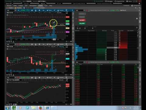 9/8/16 - $40 Trading Natural Gas Futures