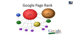 What is Google's Algorithm - Revealed from an SEO Expert