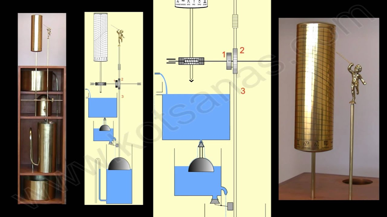Αποτέλεσμα εικόνας για Το υδραυλικό ωρολόγιο του Κτησίβιου