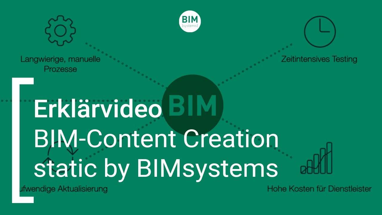 static | BIM-Content Creation | Erklärvideo