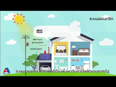 Solar Rooftop ระบบลดค่าไฟภายในบ้าน (ระบบออนกริด)