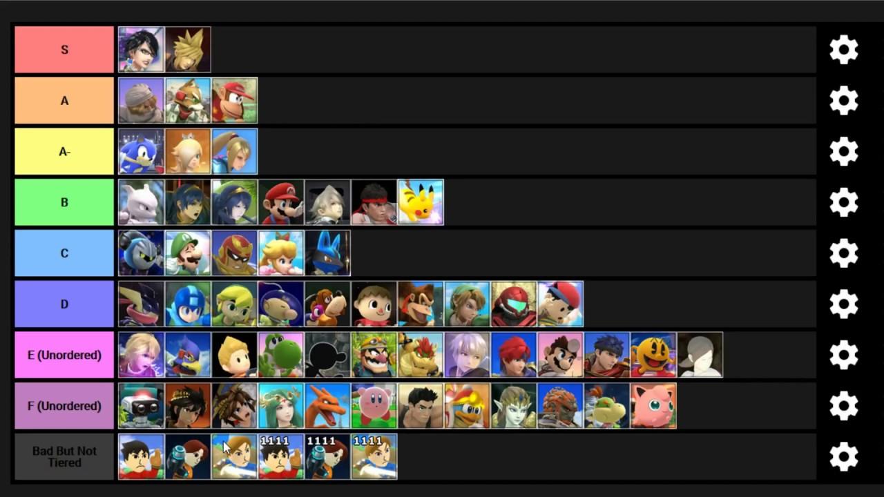My Final Smash WiiU Tier List