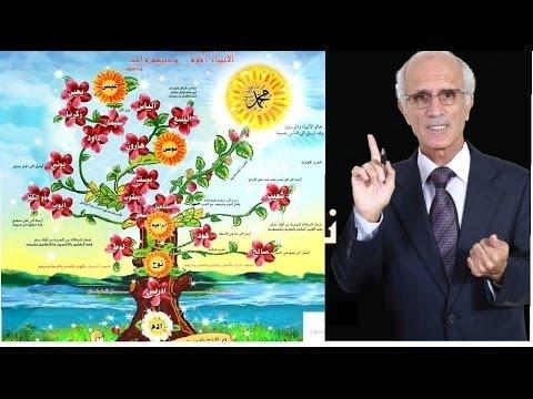 الأنبياء و أقوامهم المذكورون في القرآن الكريم - د, علي منصور الكيالي thumbnail
