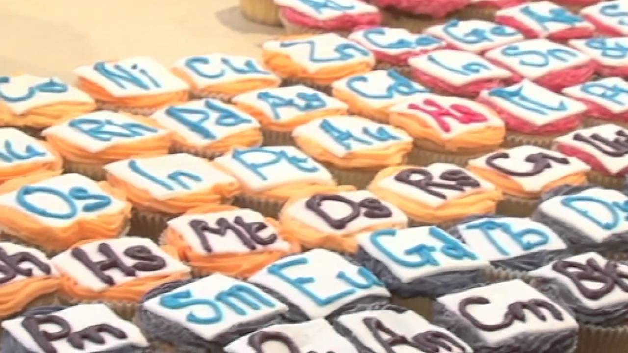 Periodic table of cupcakes periodic table of videos youtube periodic table of cupcakes periodic table of videos gamestrikefo Choice Image