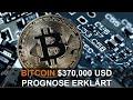 Wo Bitcoin handeln - Die Top Bitcoin handeln Kryptobörsen Im Vergleich