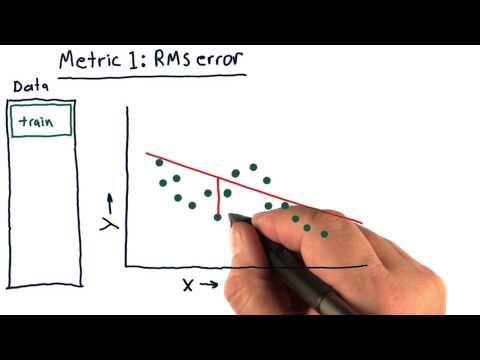 Metric 1  RMS error
