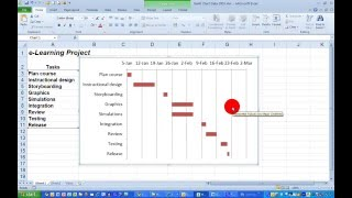 How To...create A Basic Gantt Chart In Excel 2010