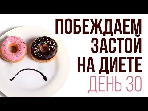 Отзывы о кефирной диете -