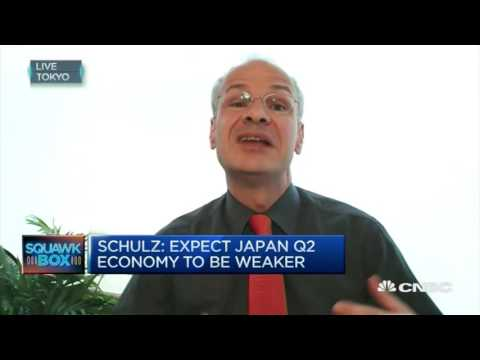How Fiscal Policy Is Trumping Monetary Stimulus In Japan - 2 Jun 16  | Gazunda