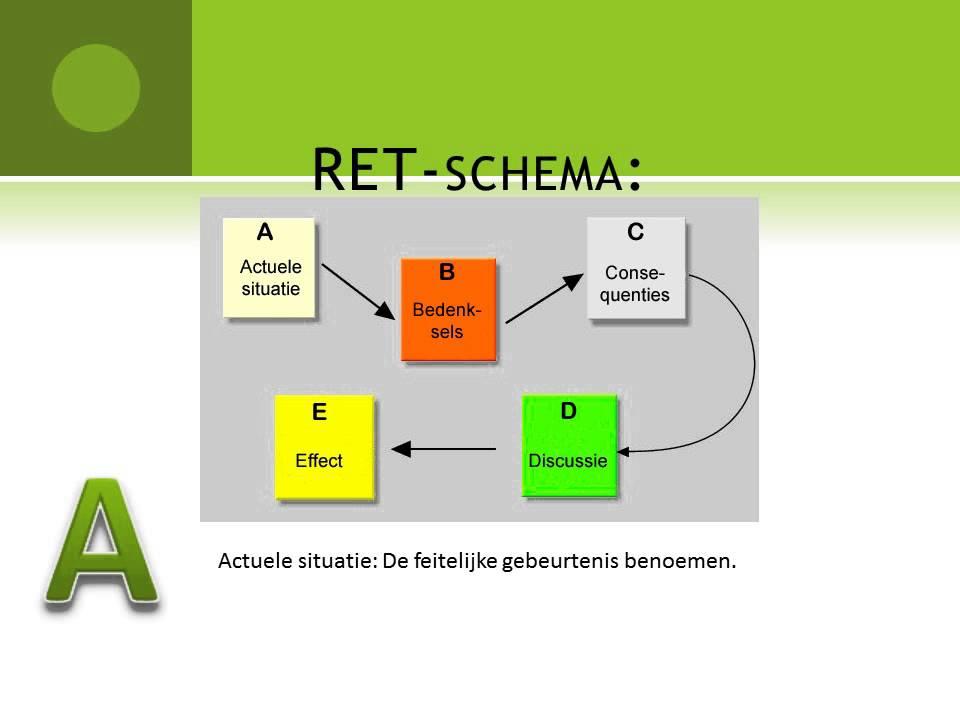 Genoeg De RET methode - YouTube #HT15
