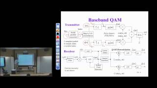 Real-Time DSP Lab: Digital Quadrature Amplitude Modulation Receiver Part 1 (Lecture 16)