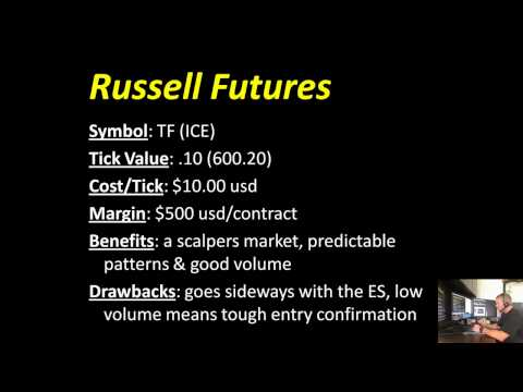 Russell mini Contract Specifications; tick value, margin requirements, round term commissions