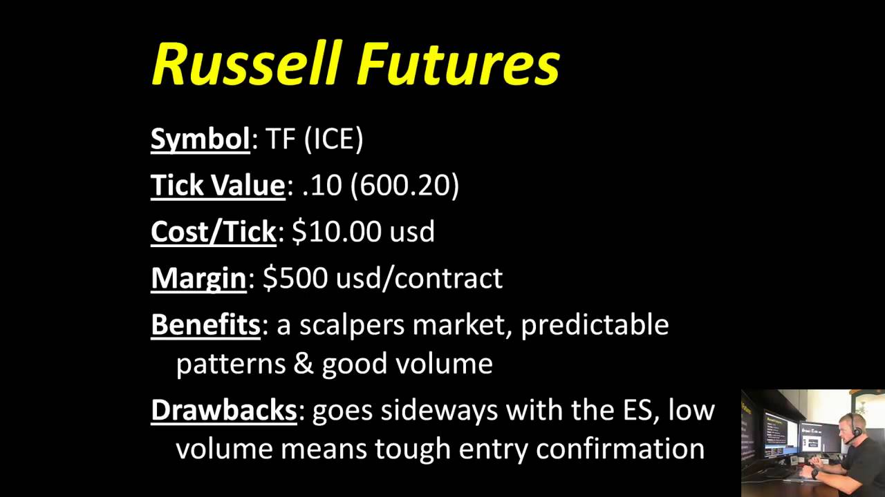 Russell Mini Contract Specifications Tick Value Margin