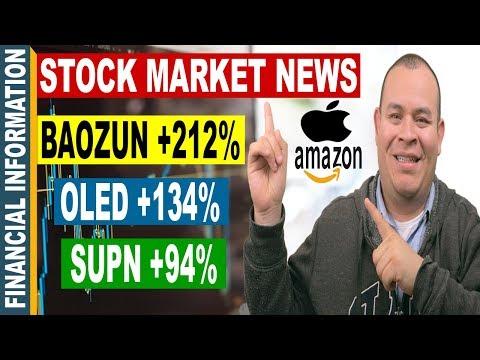 Baozun, OLED, SUPN, Apple, Amazon | September Stock Market News  | Stocks Sept 11-15