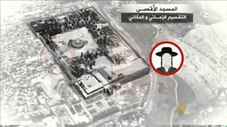 تحذيرات من ما يسمّى التقسيم الزماني للمسجد الأقصى