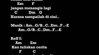 Tentang Aku Kau Dan Dia Kangen Band chord larik