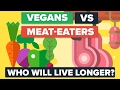 VEGANS vs MEAT EATERS - Who Will Live Lo