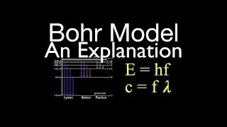 Bohr Model (1 of  ) Emission Spectrum, An Explanation
