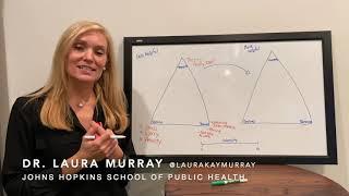 Reducing Stress and Anxiety Related to Coronavirus