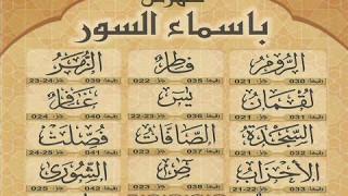 names-of-surahs-in-the-quran-by-asma-huda
