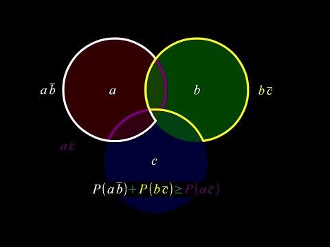 Quantum Mechanics 10a - Bell's Inequality I