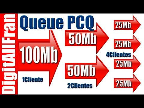 Mikrotik - PcQ Qos Queue - Control de Ancho de Banda Dividido Entre Clientes Activos