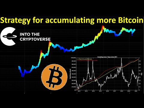 How to accumulate more Bitcoin
