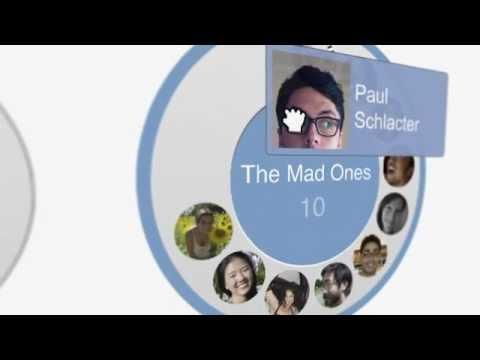 Google+- Circles