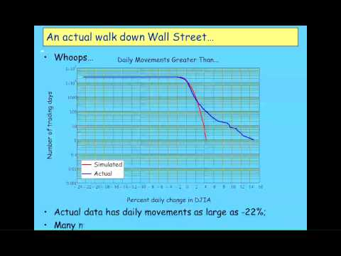 Keen Behavioural Finance 2011 Lecture 04 Actual Finance Markets Behaviour Part 1