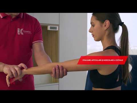 inflamația periostului articulației cotului