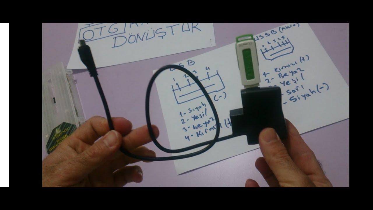 Usb Kablolu şarj Cihazını Otg Kabloya D 246 N 252 şt 252 Rme How