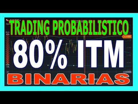 BINARIAS ►►► PATRON 80% ITM - TRADING PROBABILISTICO en IQ OPTION