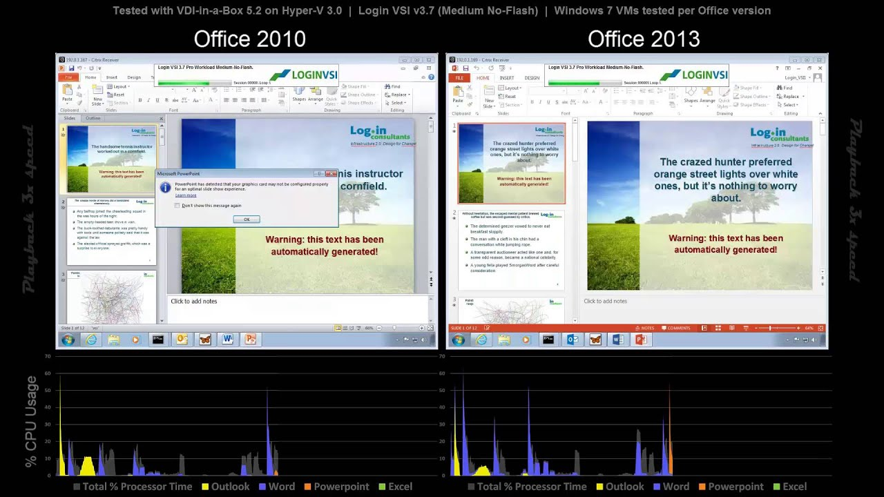 VDI and SBC: Office 2013 and 2010 Comparison Testing - YouTube