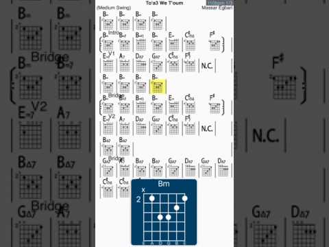 to2a3 we t2oum  - Chords Chart for Guitarists - كوردات جيتار تقع و تقوم